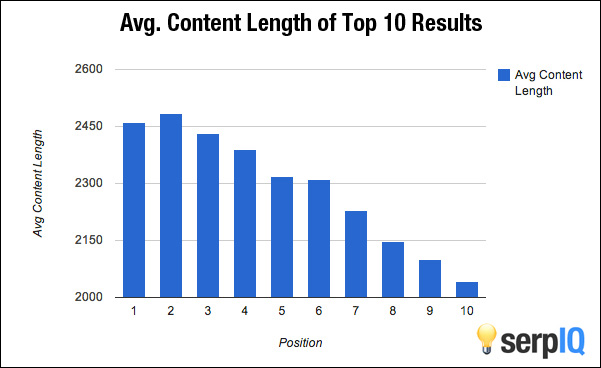9 Search Engine Optimisation Company Secrets that Help You Rank Better